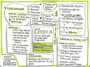 sketchnote_bcpb15_exodus