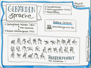 sketchnote_bcpb15_gebaerdensprache