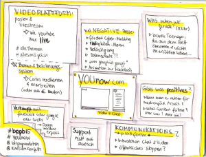 sketchnote_bcpb15_younow