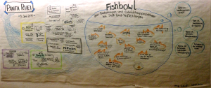 fishbowl_graphic_recording
