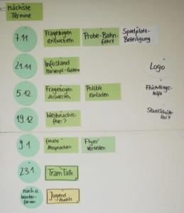 die Planung für die nächsten KiJuRa Sitzungen