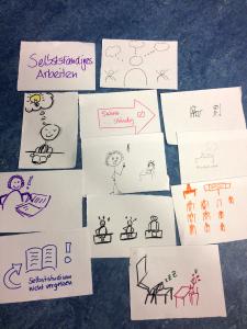 sketchnote_ws_05_selbstständiges arbeiten