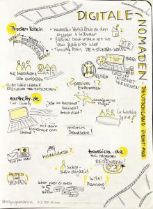 Sketchnote_digitale_nomaden_Katharina Bluhm01_neu