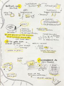 Sketchnote_digitale_nomaden_Katharina Bluhm02_neu