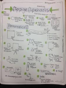 vizthink_hh_flips_sketchnote