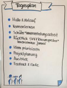 Ablaufplan des Klassensprecher*innenseminars in Parchim.