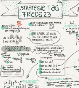 sketchnote_auszug_frieda-strategietag