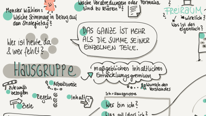 sketchnote_auszug_frieda-strategietag