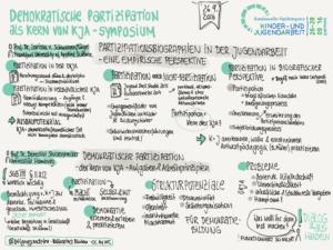 sketchnote_fkja_demokratische-partizipation