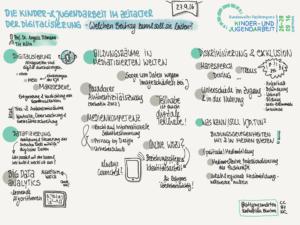 sketchnote_fkja_digitalisierung