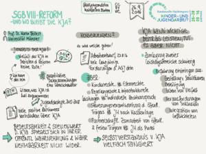 sketchnote_fkja_sgb-8-reform