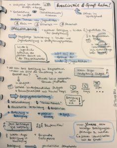 sketchnote_fkja_teresa02