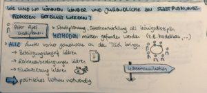 sketchnote_fkja_teresa03