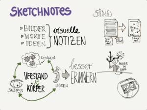 sketchnotes-ws-schule-einfu%cc%88hrung